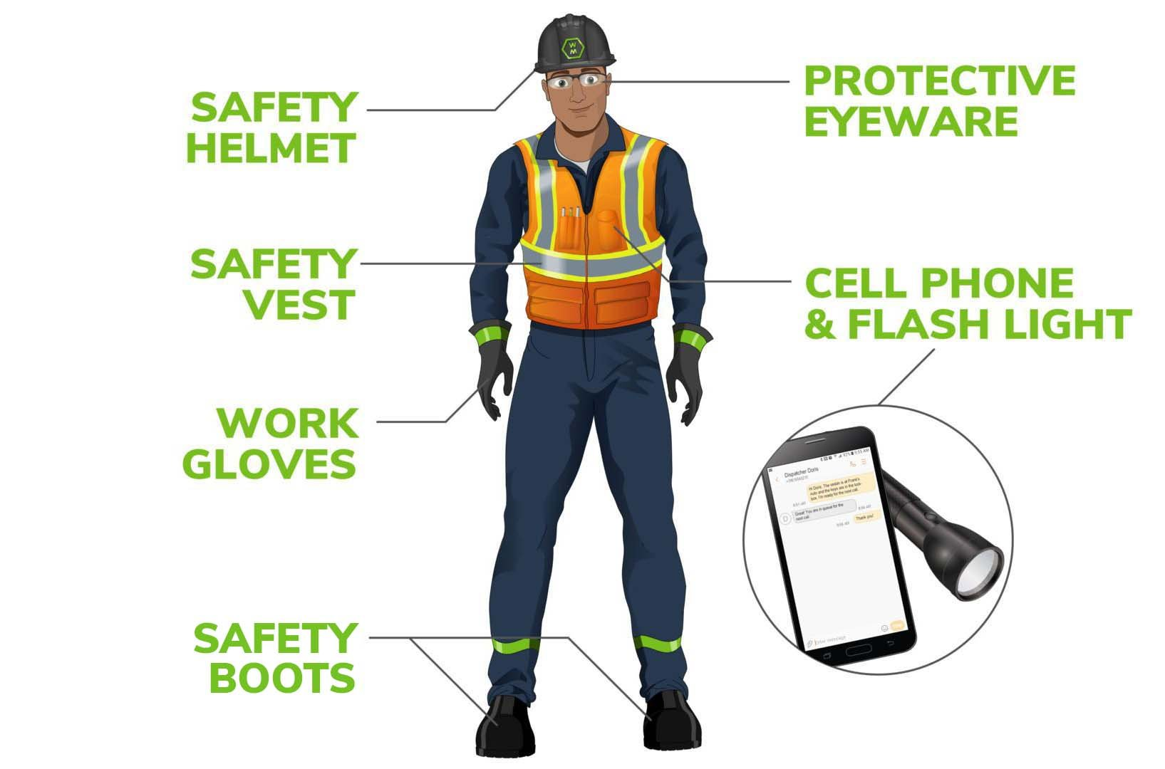 5 PPE Accessories you should have before you even leave your