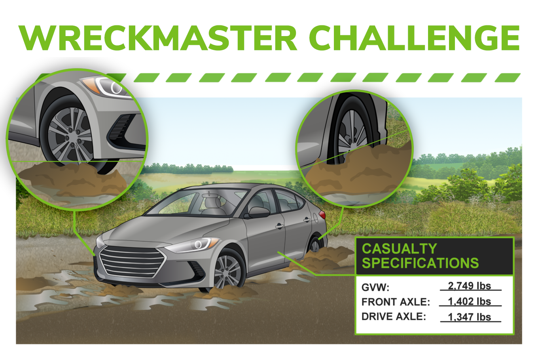 WreckMaster Challenge-2